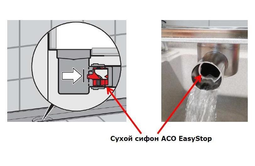 Сухой затвор ACO EasyStop 9010.79.23