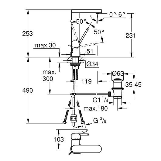 Смеситель для раковины Grohe Plus 23843003 (Выдвижной излив)