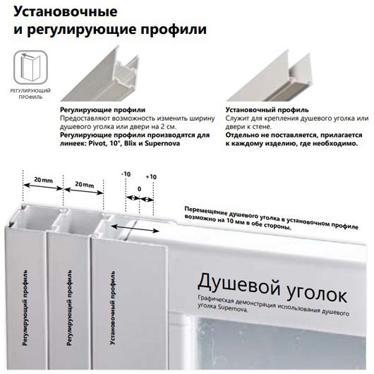Регулирующий профиль Ravak ANPS E778801119802 (белый, 1980 мм)