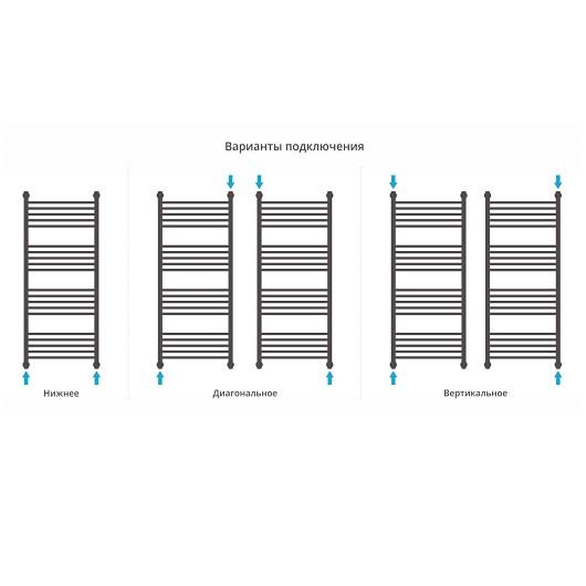 Полотенцесушитель водяной Сунержа Богема+ 00-0220-1250 (1200х500 мм, перемычка прямая)