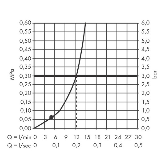 Верхний душ Hansgrohe Vernis Shape 26281670 (230х170 мм, матовый черный)