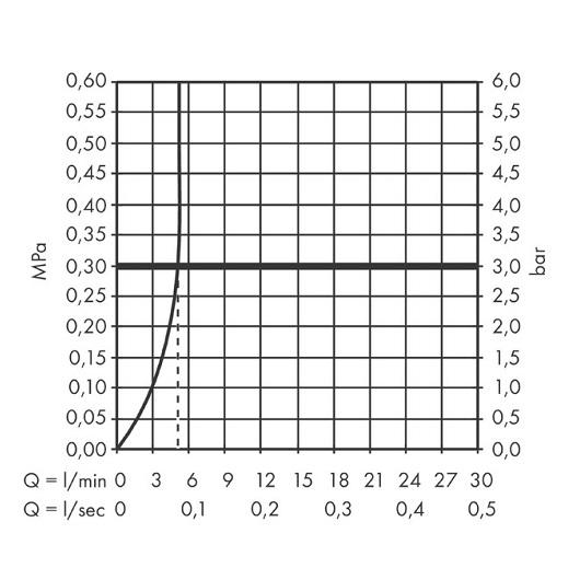 Смеситель для раковины Hansgrohe Vivenis 75032670 (матовый черный)